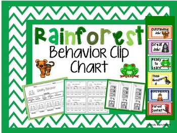 Rainforest Behavior Clip Chart