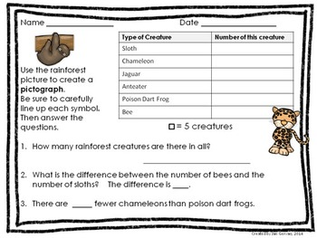 Rainforest Creatures Bar Graph and Pictograph Activity