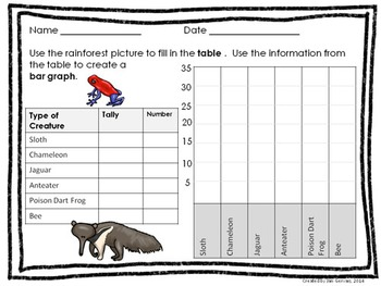 Rainforest Creatures Bar Graph and Pictograph Activity