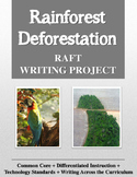 Rainforest Deforestation RAFT Writing Project
