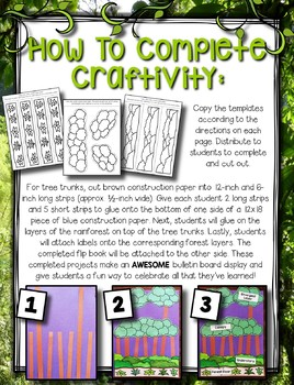 Rainforest Flip Book --- Rainforest Craftivity and Labeling Project