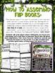 Rainforest Flip Book --- Rainforest Craftivity and Labelin