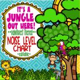 Rainforest & Jungle Themed Noise Level Chart