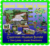 Rainforest: Maps, Mural, and Mini Museum (Classroom Museum Bundle)