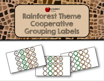 Rainforest Theme Cooperative Learning Group Labels