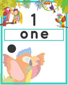 Rainforest Theme NUMBERS POSTERS