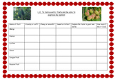 Rainforests Teaching Resources KS2