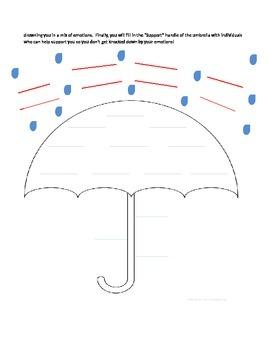Raining Emotions: Self-regulation skills