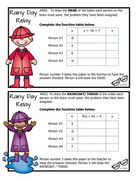 Representing Functions through tables, graphs, rules & words: Rainy Day Relay