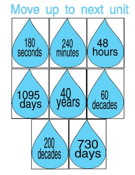 """Rainy """"Time"""" Elements"""