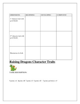 Raising Dragons Character Traits Wonder Series Extended Complex Text
