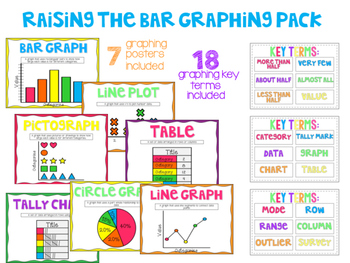 Raising The Bar: A Graphing Pack
