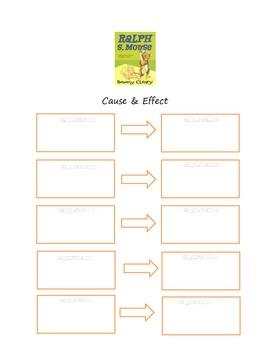 Ralph S. Mouse  LtoL Chart