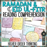 Ramadan Activities | Reading Comprehension Passages and Questions