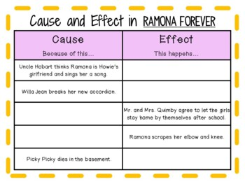 Ramona Forever by Beverly Cleary: A Complete Novel Study!