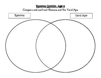 Ramona Quimby, Age 8 Character Comparison