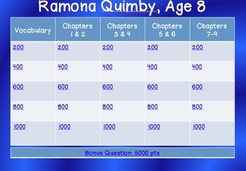 Ramona Quimby, Age 8 Jeopardy Review Game