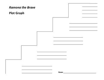 Ramona the Brave Plot Graph - Beverly Cleary