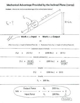 Ramp Mechanical Advantage