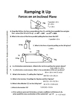 Ramping it Up: Boxes on an Incline