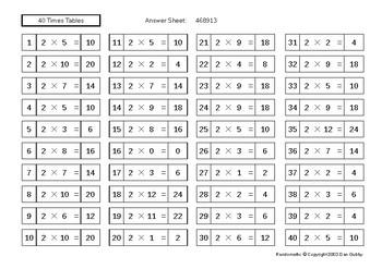 Random Multiplication Facts 2 x (0 to 12) [40 per sheet]