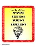 Alphabetized Subjects for Creating Spanish Sentences