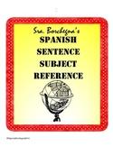Alphabetized Subjects for Creating Spanish Sentences