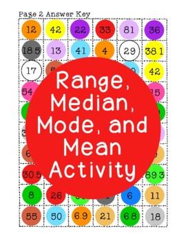 Range, Median, Mode, Mean Activity PDF Printable Average S