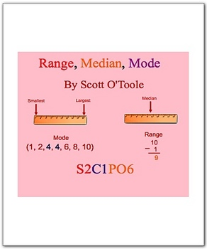 Range, Median, and Mode Smartboard Lesson
