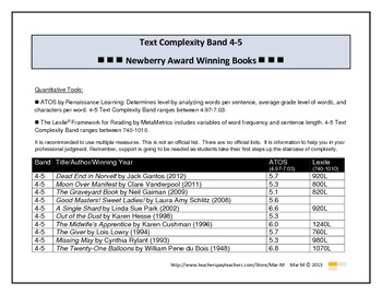 Range of Reading and Text Complexity 2-3/4-5 Band Book Lists, I Can & IEP Goals