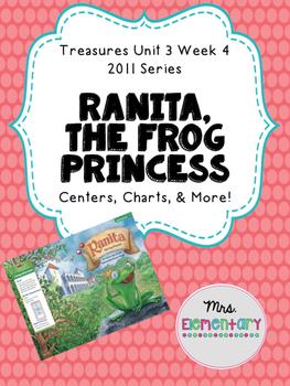 Ranita, the Frog Princess