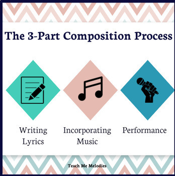 Rap Music Composition Unit