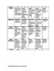 Rap and Dance Activity Template and Rubric