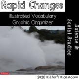 Rapid Changes to Earth's Surface