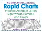 Rapid Chart Assessments