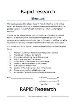 Rapid Research Presentation Package - Elements