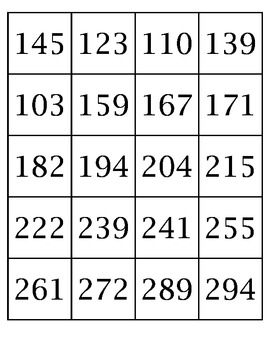 Rapid Rounding Math Center Game 3NBTA1, 4NBTA3, 5NBTA4