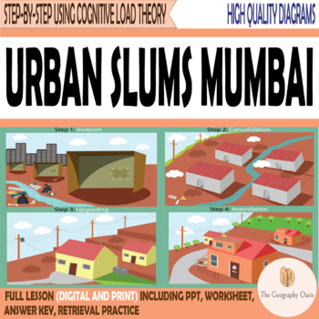 Rapid Urban Growth and Slums: The Case Study of Mumbai