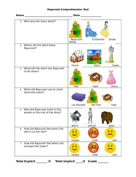 Rapunzel Comprehension Test
