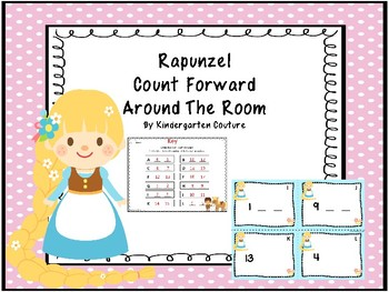 Rapunzel Count Forward Around The Room
