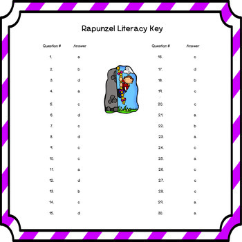 Rapunzel Fairy Tale Literacy Comprehension Questions