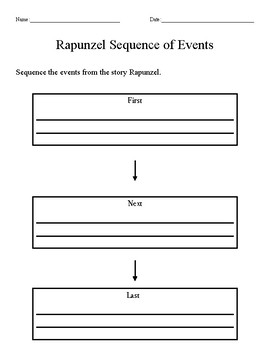 Rapunzel Sequence of Events