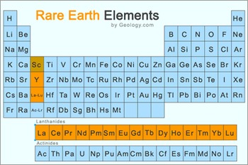 Rare Earth Elements: Chinas Influence in American Life