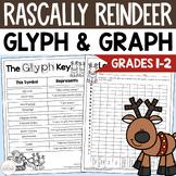 Christmas Math Activity with Glyphs and Graphs (Rascally Reindeer)