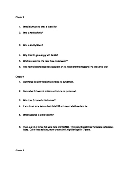 Rash by Peter Hautman - Chapter Questions