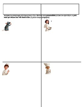 'Ratatouille'- film vocab classification and character work