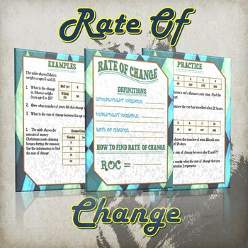 Rate Of Change- (Guided Notes and Practice)