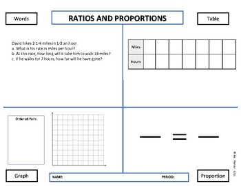 rate worksheet words ratio table graph proportion by. Black Bedroom Furniture Sets. Home Design Ideas