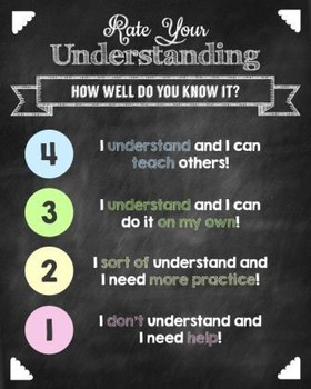 Rate Your Understanding Poster - Chalkboard Style