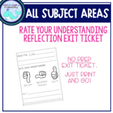 Rate Your Understanding: Reflection Exit Ticket